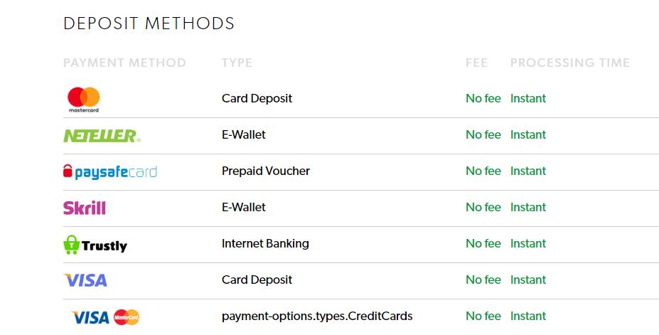 popular deposit methods