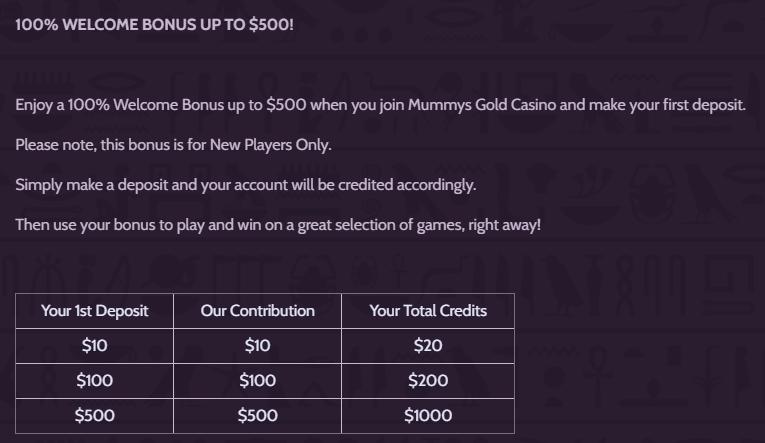 mummys gold casino bonus