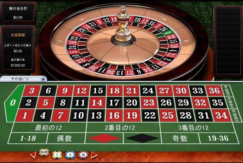 ジパングカジノで3Dルーレット2